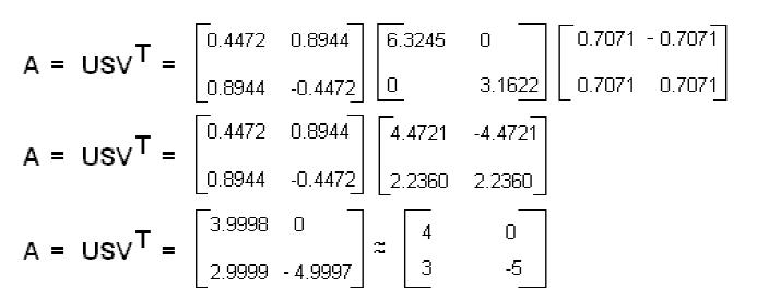 SVD ( Singular Value Decomposition ) Example